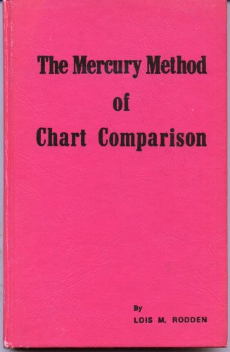 The mercury method of chart comparison
