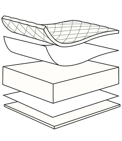 Zöllner Stubenwagenmatratze Allegro 70 37 cm Amazon