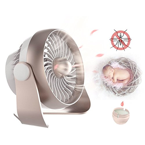 Portable Desk Fan, Portable USB & Rechargeable Battery Operated Mini Personal Small Desk Fan for Table, Desk, Office, Camping, Traveling, Dorm, Desktop, 4 Speeds, by AngLink by Anglink