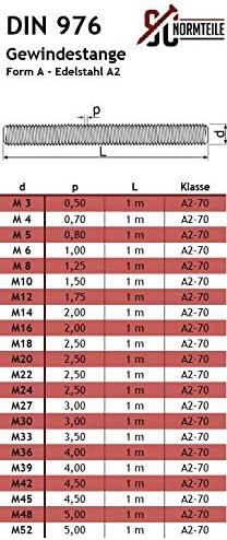 1 St/ück Gewindestange M14-1.000 mm DIN 975 Edelstahl A2