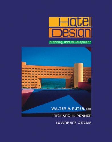 hotel-design-planning-and-development