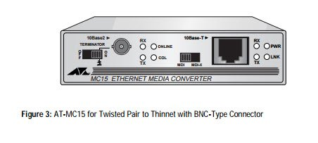 Allied Telesyn AT-MC15-10 10Base2 BNC to 10Base-T RJ45 converter by Allied Telesis