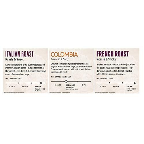 Starbucks Via Instant Coffee Bundle- 24 Packets--Italian Roast, Colombia, & French Roast
