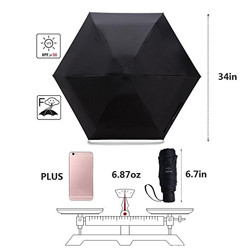 Buy pocket umbrella