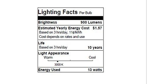SYLVANIA LED Flood PAR38 Light Bulb, 90W Equivalent, Efficient 13W, E26 Medium Base, Dimmable 2700K Soft White, 2 pack