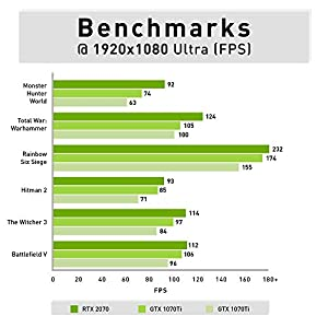 iBUYPOWER Pro Gaming PC Computer Desktop Intel i9-9900K 8-Core 3.6 GHz, GeForce RTX 2070 8GB, 16GB DDR4 RAM, 1TB HDD, 240GB SSD, Z370, Liquid Cooling, Wifi Ready, Win 10 Home 64-bit (TRACE 9240 Black)