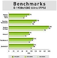 iBUYPOWER Pro Gaming Computer Desktop PC Intel i7-9700k 8