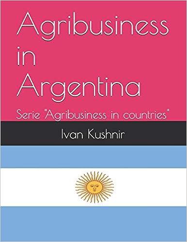 Agribusiness in Argentina
