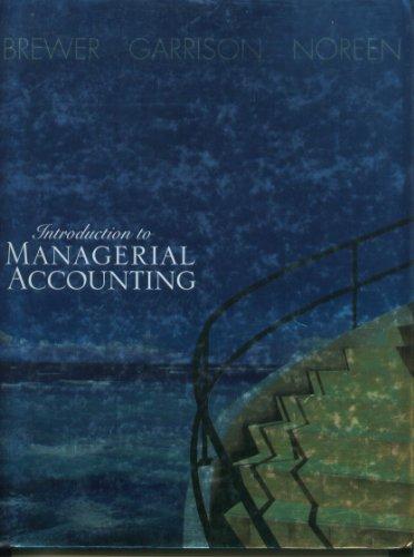 Most Popular Accounting Topics