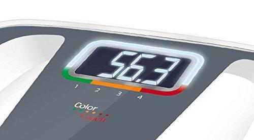 Terraillon Color Electronic Bathroom 4 User Colour Variation, Automatic lb/160 kg,