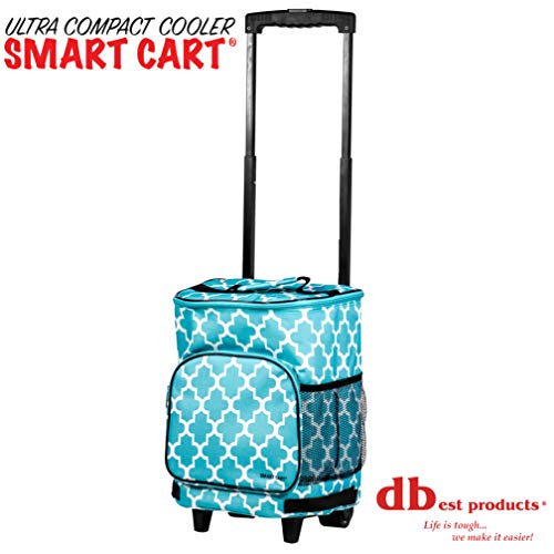 dbest products Ultra Compact