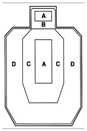 Law Enforcement Targets IPSC Paper Practice Target 23x35 Inch Black/Gray 100 Per