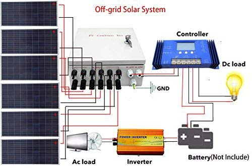 ECO LLC 900W 24V Complete Off Grid Solar System Kit Include 6X 150W Solar Panel and 1500W Inverter AC 110V and 6 String Combiner Box and 60A Solar Charge - Kit Complete Battery