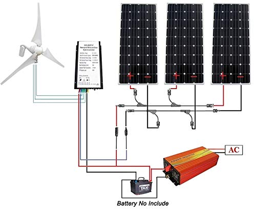 - ECO-WORTHY 12 Volts to 110 Volts Wind Solar Power: 400W Wind Turbine Generator & 3pcs 160W Mono Solar Panels & 1KW 12V-110V Off Grid Inverter & Cable Connector for Home Solar Power