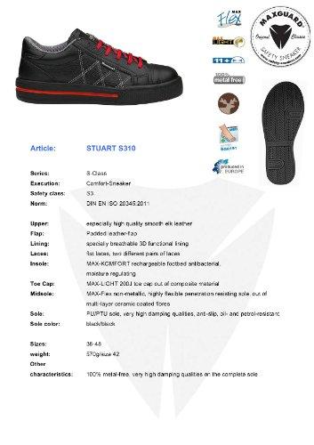 Maxguard S310Stuart Zapatillas Zapatilla de schw. S3 negro