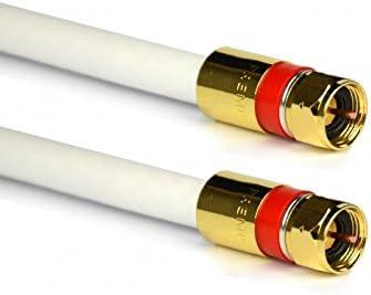 Antena digital SEPTUM remiumX cobre puro con F kkw XCon G2 ...