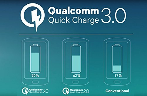 QUICK CHARGE 3.0 18W Wall Charging Kit for Acer Iconia W4 with (2) 5Ft Cables. Both a USB Type-C & MicroUSB Cable! [Qualcomm Certified/110-240v/82 Voltages