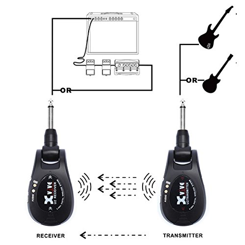 u2 rechargeable 2 4ghz wireless guitar system digital transmitter receiver ebay. Black Bedroom Furniture Sets. Home Design Ideas
