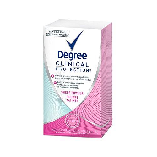 Degree Women Clinical Protection Sheer Powder AntiPerspirant Stick 48g