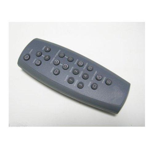 (Universal Remote Control Fit for INFOCUS Screenplay Projector LP600 LP640 LP650 LP70 LP815)