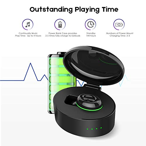 Bluetooth Earpiece Duola Invisible Mini Bluetooth Earbuds wMic Up to 14H Play Time by Charging Case Car Wireless Headphone for Cell Phone iPhone iPad Samsung LG Sony Android 1 Piece Earbud