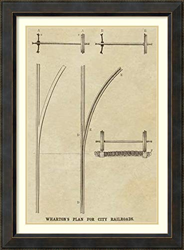 (Framed Wall Art Print | Home Wall Decor Art Prints | Whartons Plan for City Railroads by Inventions | Traditional Decor )