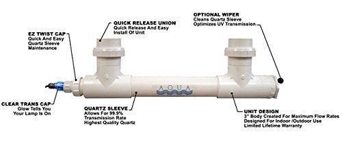 SL Series 100 Watt, w/ Wiper, 3'' I/O