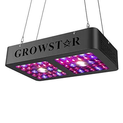 GROESTAR Cree COB LED