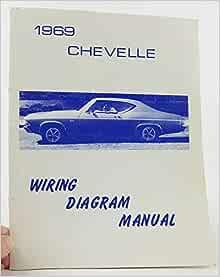 1969 Chevelle Wiring Diagram Manual Reprint with Malibu ...