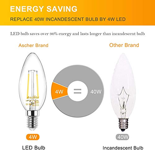 Ascher Classic E12 LED Candelabra Light Bulb, Equivalent 40W, Daylight White 5000K, Filament Clear Glass, Non-Dimmable, Pack of 10