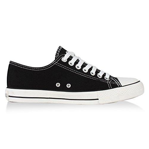 Best-botas para mujer zapatilla zapatillas zapatos de cordones estilo deportivo new basic black