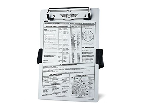 Bestselling Aircraft Accessories