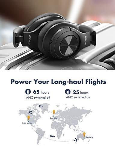 Mpow H21 Hybrid Noise Cancelling Headphones 65H Playtime Wireless Headphones wBuiltin Mic Bluetooth