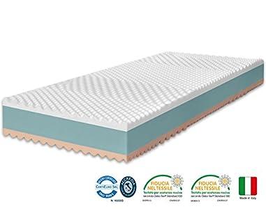 Materasso Singolo Memory 80x190 alto 22 cm - Ottimo materasso