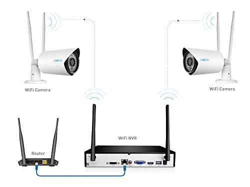 Reolink 1080p Wireless Security Camera System Outdoor Hd 4
