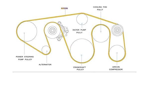 2008 Nissan Armada Serpentine Belt Diagram Wiring Diagram Table