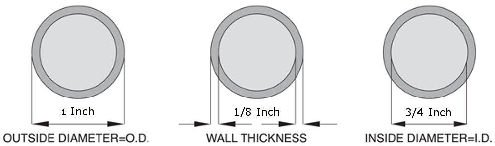 Silicone Tubing 5 Feet 3//4 ID x 1 OD