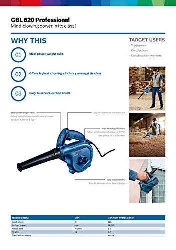 Bosch GBL 620-Watt Air Blower (Blue) 4