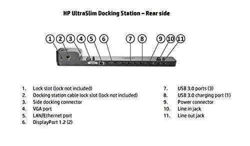 HP D9Y32UT UltraSlim Dock 2013 D9Y32UT#ABA by HP (Image #5)