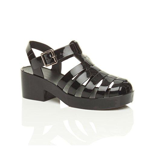 retro jelly heels - 2