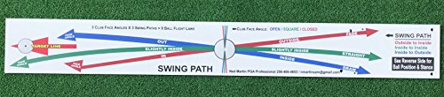 Perfect Swing Path Board (As seen on The Golf Channel Sandy Lyle #1 Golf Trainer ()
