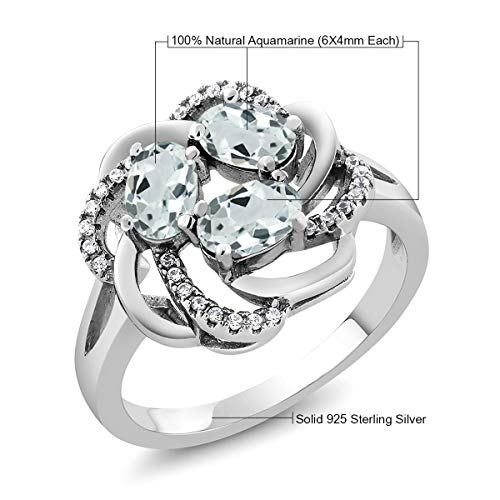 Gem Stone King Sterling Silver Sky Blue Aquamarine Gemstone Birthstone Women's Ring 1.66 cttw (Available 5,6,7,8,9)