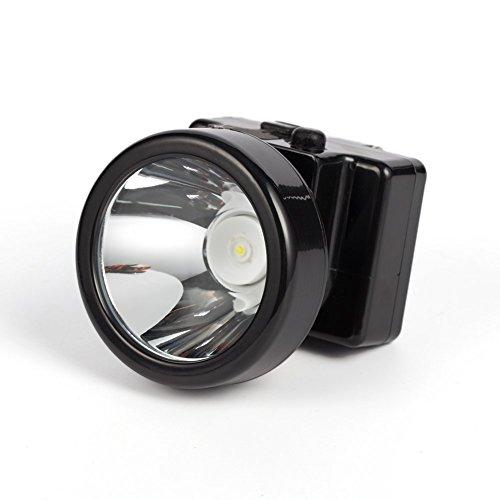 Kohree HK127 Rechargeable Headlamp Outdoor