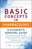 Basic Concepts in Pharmacology