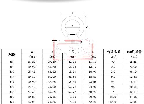 Type PT M4-0.7 X 12mm ISO 13918 Weld Studs A2 Stainless Steel 1000 pcs Metric