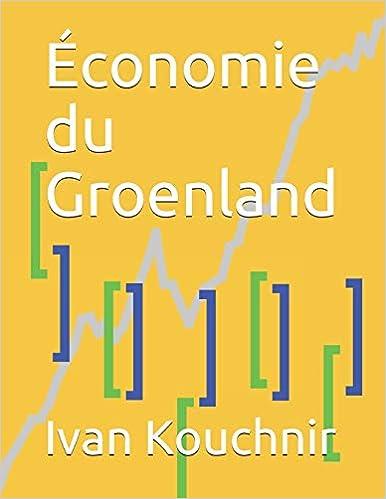 Économie du Groenland