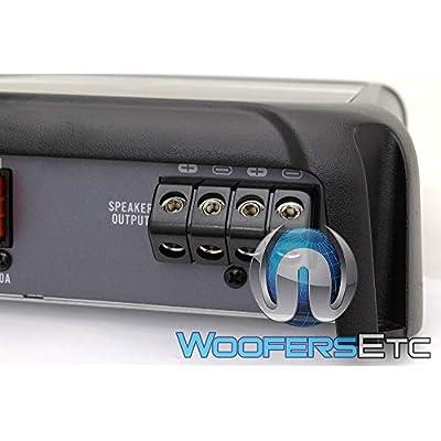 GM Series 2,400-Watt Monoblock Class D Amp: Electronics