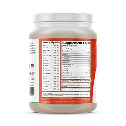 Buy whey protein concentrate