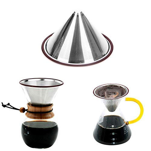 SOHAPY Pour Over Filtro de café de acero inoxidable ...