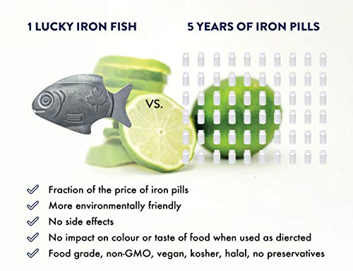 Lucky Iron Fish Ⓡ A Natural Source of Iron - The Original Cooking Tool to Add Iron to Food/Water, Reduce Iron Deficiency Risks - an Iron Supplement Alternative, Ideal for Vegans and Pregnant Women